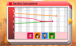 3DS_Devilish_Brain_Training_en_GB_Graph.bmp