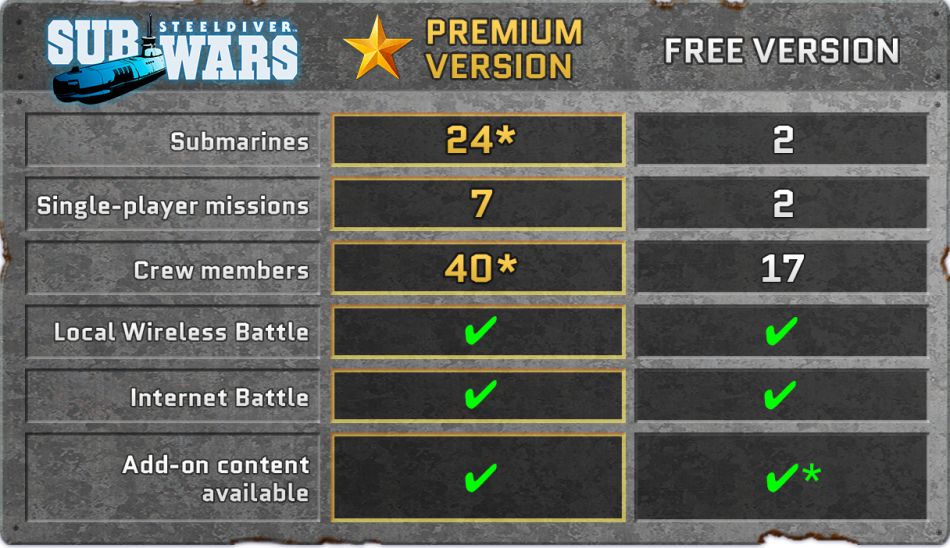 CI16_3DSDS_SteelDiverSubWars_EditionComparisonTable_enGB.png