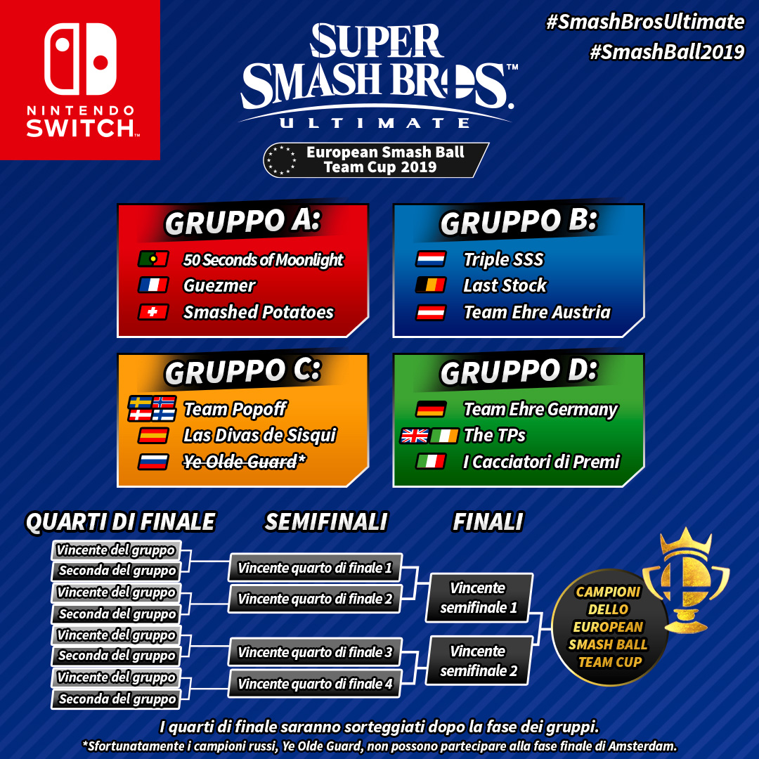 CI_NSwitch_SuperSmashBrosUltimate_tournament_groups_bracket_IT.jpg