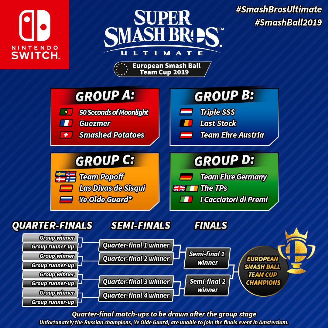 CI_NSwitch_SuperSmashBrosUltimate_tournament_groups_bracket_UK.jpeg