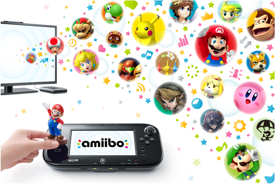 CI16_ParentsSection_Hardware_WiiU_Amiibo.png