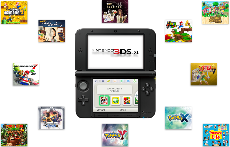 Nintendo 3 ds free download | freedownloadnintendo3dsgames.