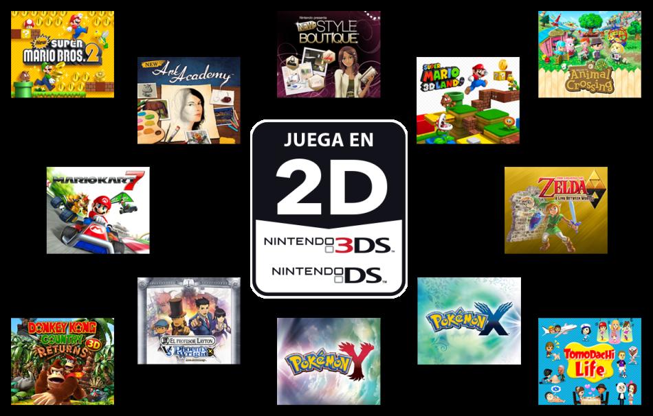 Nintendo 2ds Empresa Nintendo