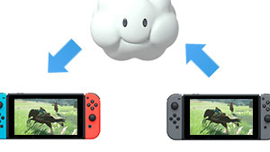 CI_NSwitch_NintendoSwitchOnline_DataCloud_MoveBetweenSystems.jpg