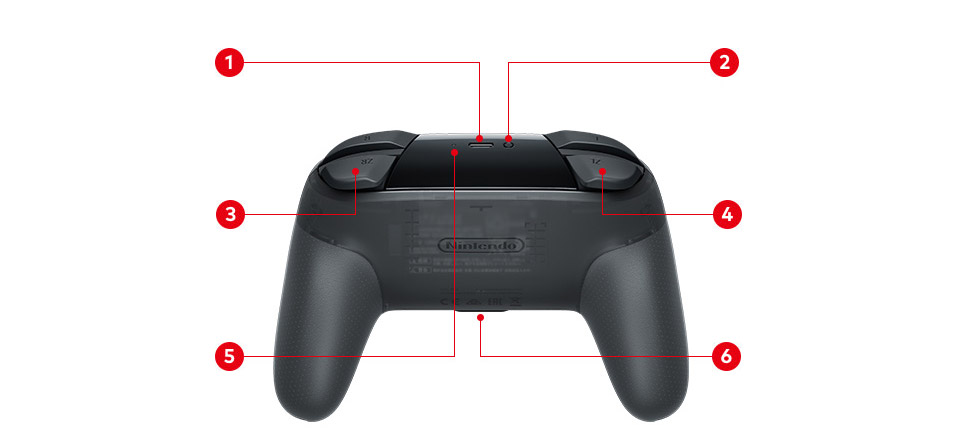 CI_NSwitch_NintendoSwitch_Accessories_Controller_Switcher_Back.jpg
