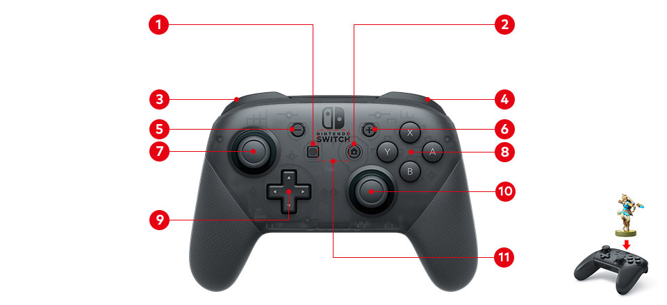 CI_NSwitch_NintendoSwitch_Accessories_Controller_Switcher_Front.jpg