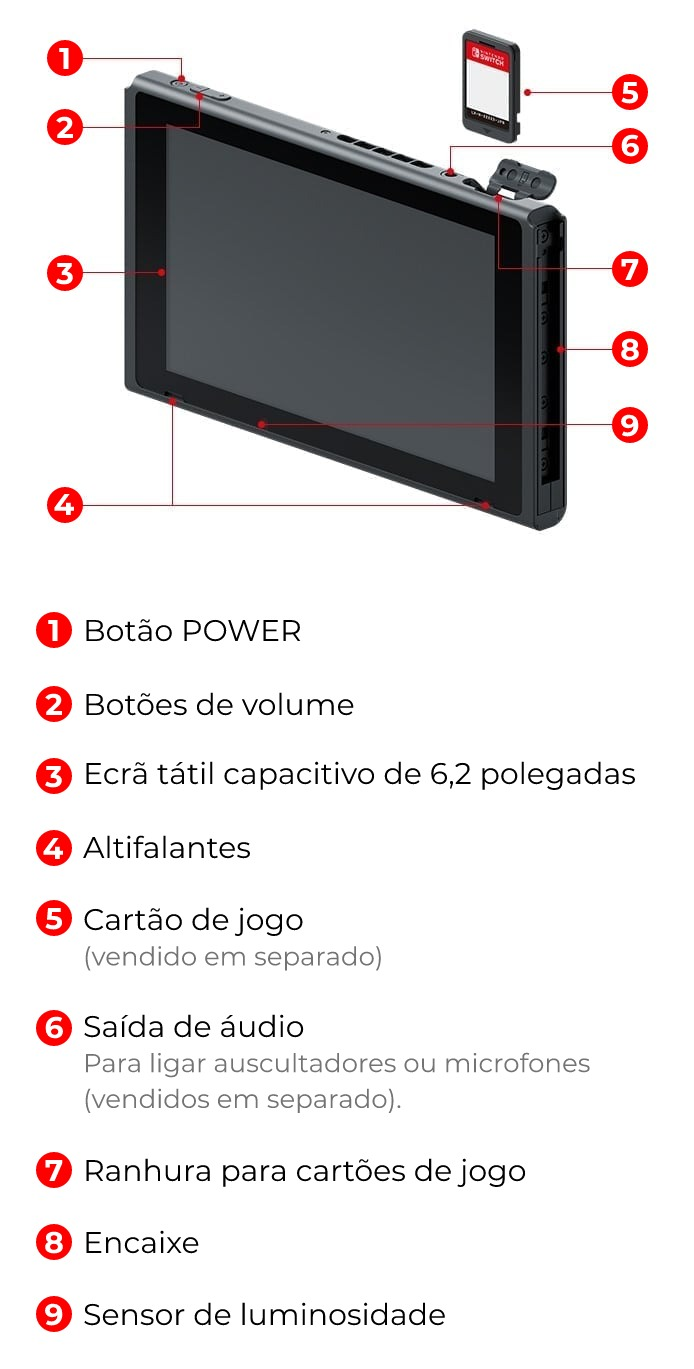 Nintendo Switch | Nintendo Switch | Nintendo