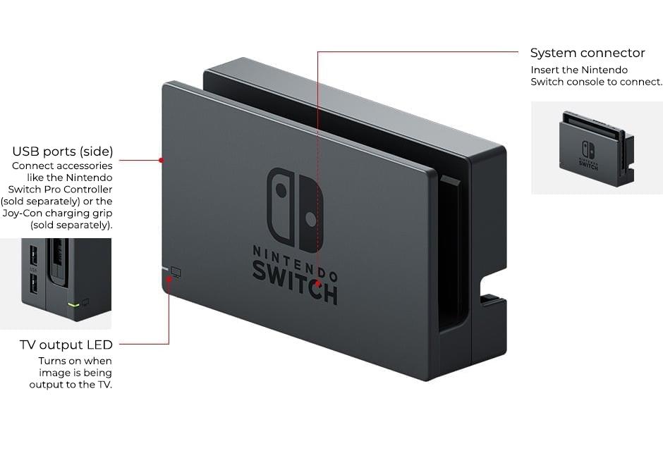 Nintendo Switch | Nintendo Switch Family | Nintendo