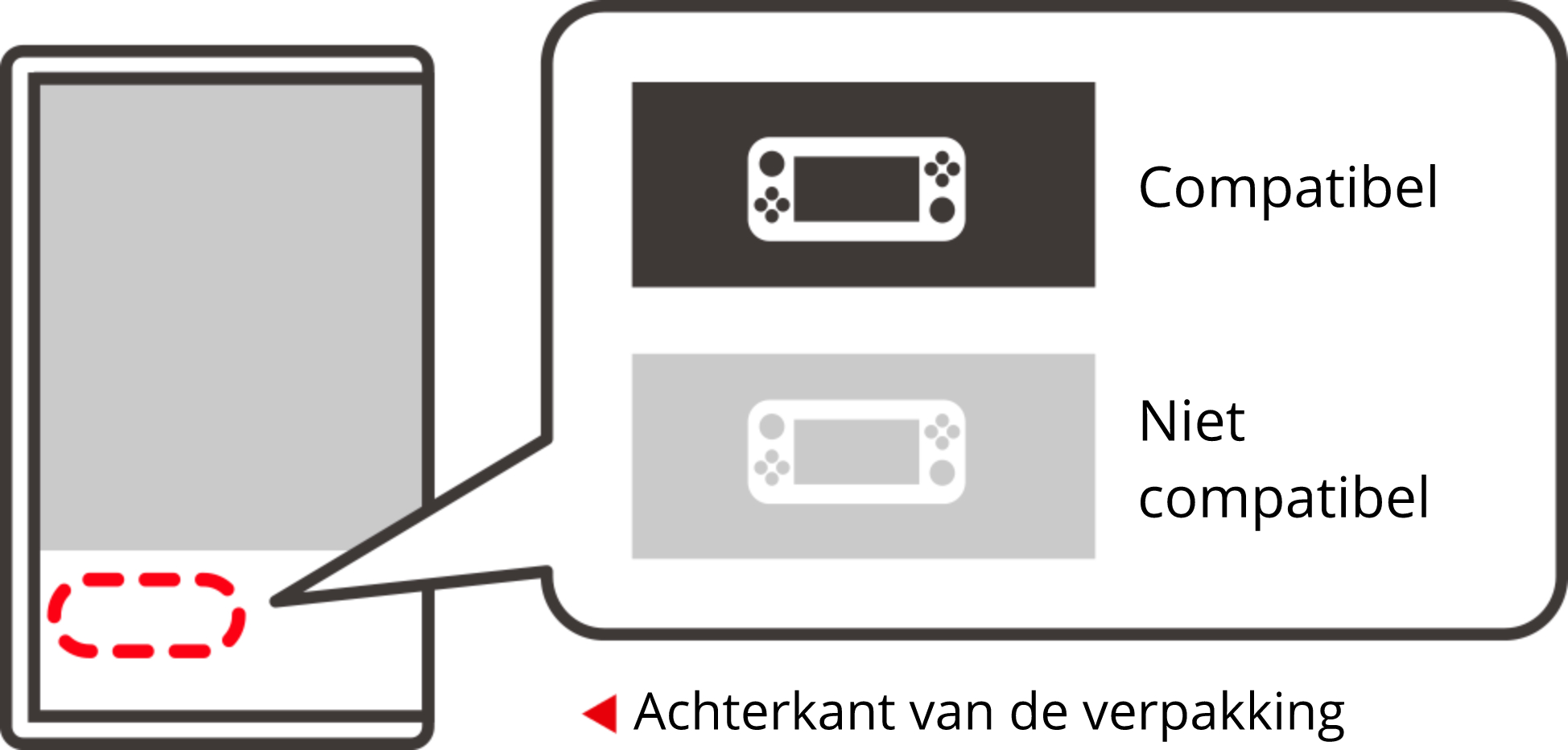 NSwitchPopupCompatibleSoftware_nl.jpg