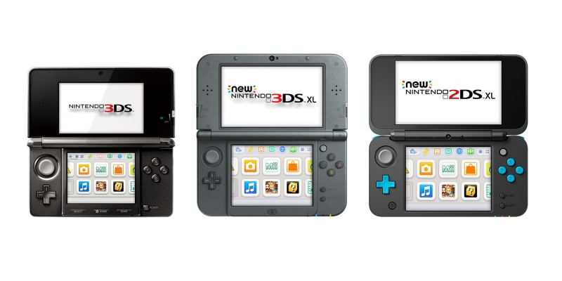 Nintendo 3DS/2DS family support